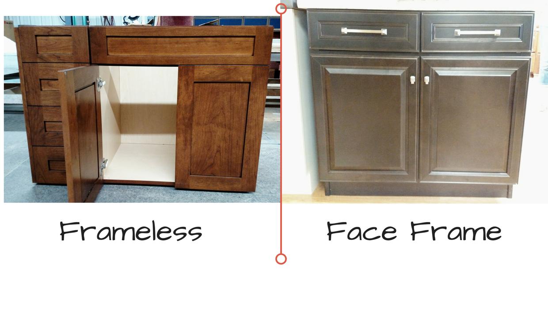 Will Kitchen Cabinets Burn